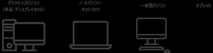 デスクトップパソコン(単品・ディスプレイセット)、ノートパソコン・ネットブック、一体型パソコン