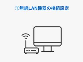 1. 無線LAN機器の接続設定