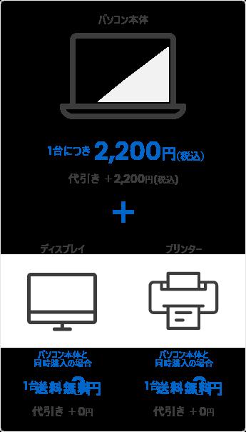 パソコン本体は、1台につきプラス税込2200円、代引はプラス税込2200円。ディスプレイは、パソコン本体と同時購入の場合、1台につきプラス0円、代引はプラス税込2200円。プリンターは、パソコン本体と同時購入の場合、1台につきプラス0円、代引はプラス税込2200円。
